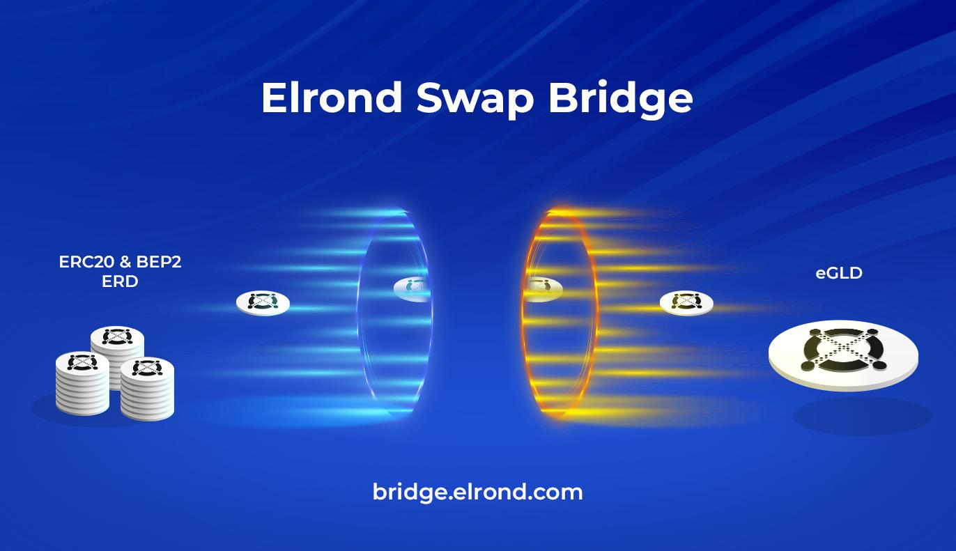 Mainnet Token Swap Convert Erd Into Egld Via The Elrond Swap Bridge Elrond